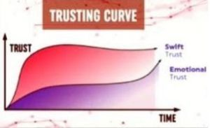 """Remote Work Revolution"" - Trusting Curve"